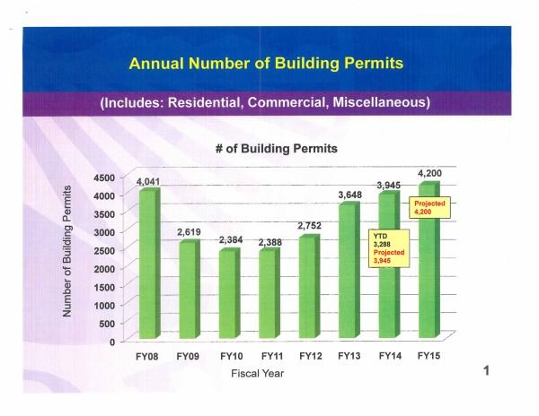 City of Peoria Economic Development_Page_2