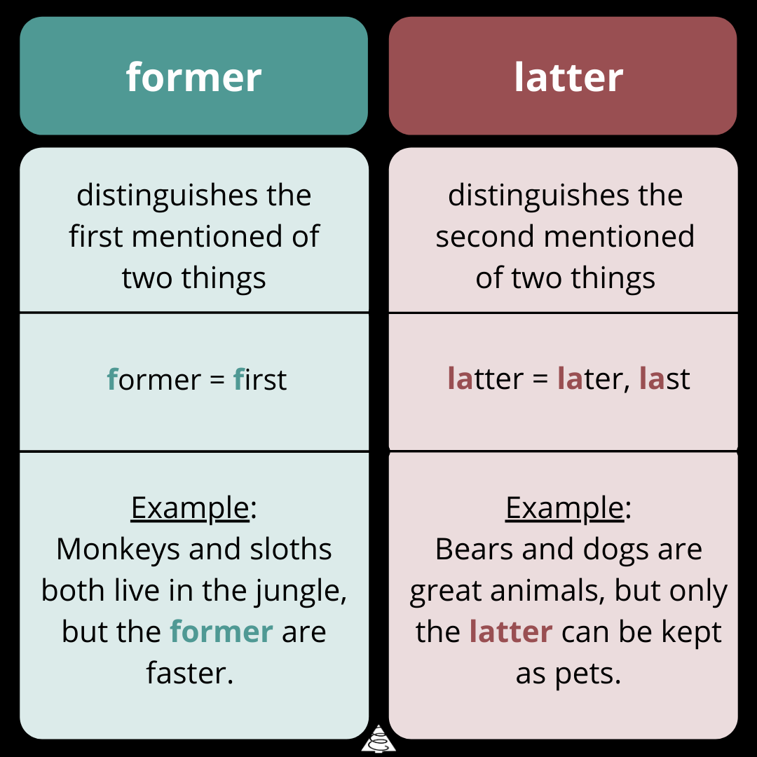 former vs latter, words, grammar, spelling, remembering the difference between former and latter, definitions