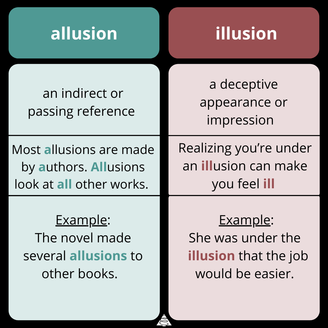how to remember the difference between allusion vs illusion, commonly confused words, homophones, words, grammar
