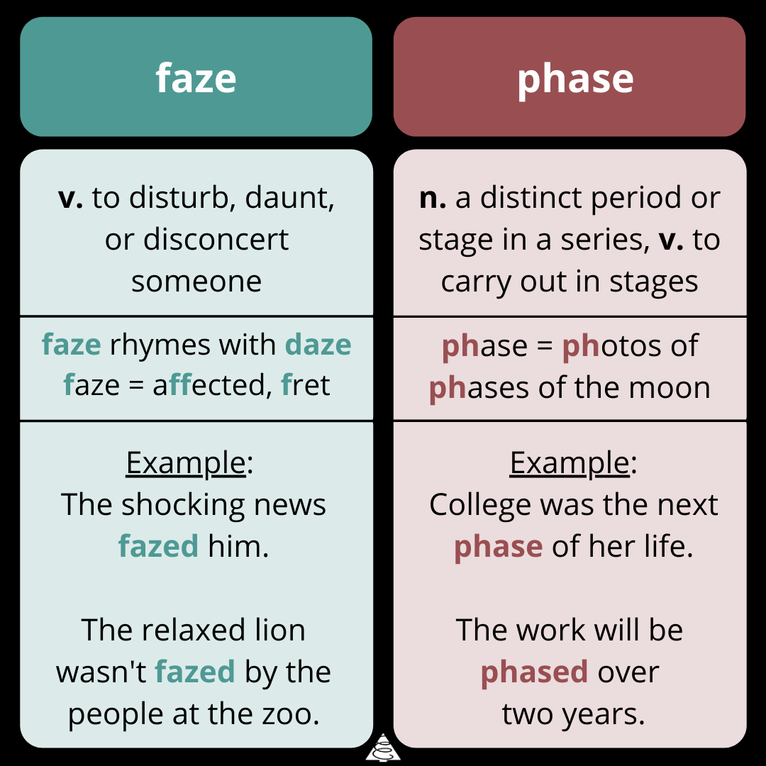 writing, writing tips, difference between faze vs phase, grammar, definitions, spelling, faze vs phase, wednesday word on words