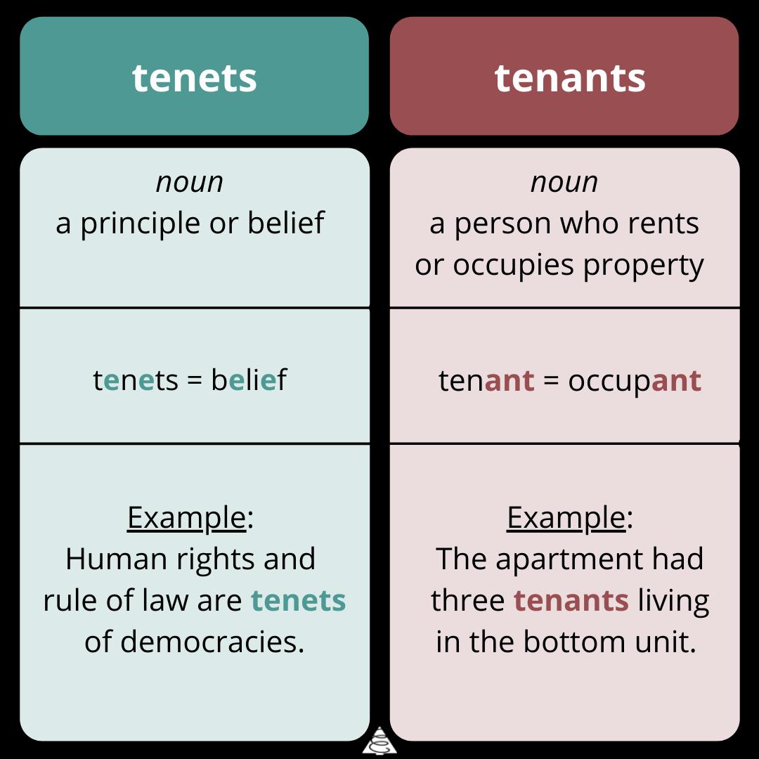 tenets vs tenants