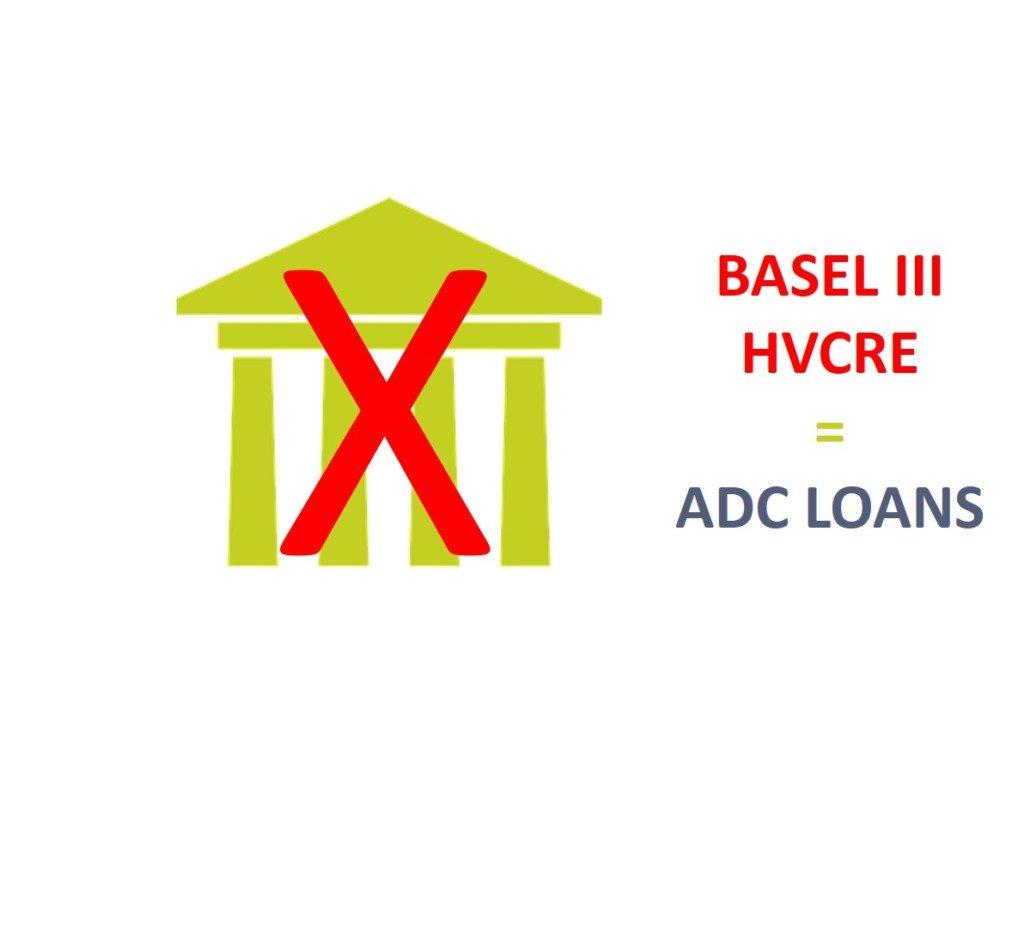 Acquisition & Development Loans