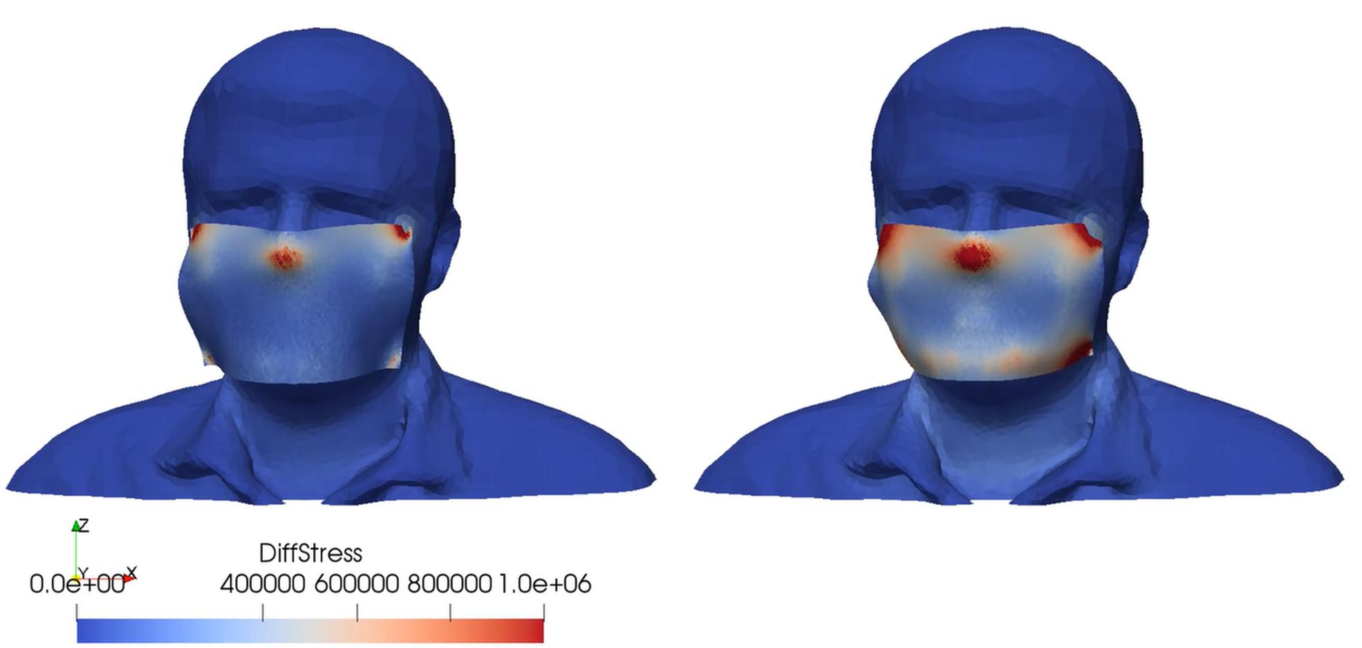 Face mask mechanics and Covid-19 transmission