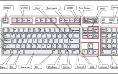 Windows Keyboard Shortcut Timesavers