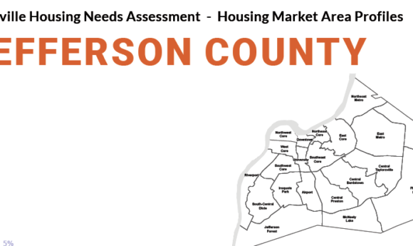 Housing Market Area Profiles – Louisville Housing Needs Assessment