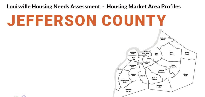Housing Market Area Profiles – Louisville Housing Needs Assessment