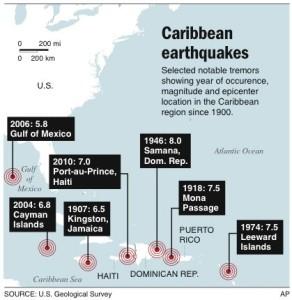 earthquakes in the caribbean