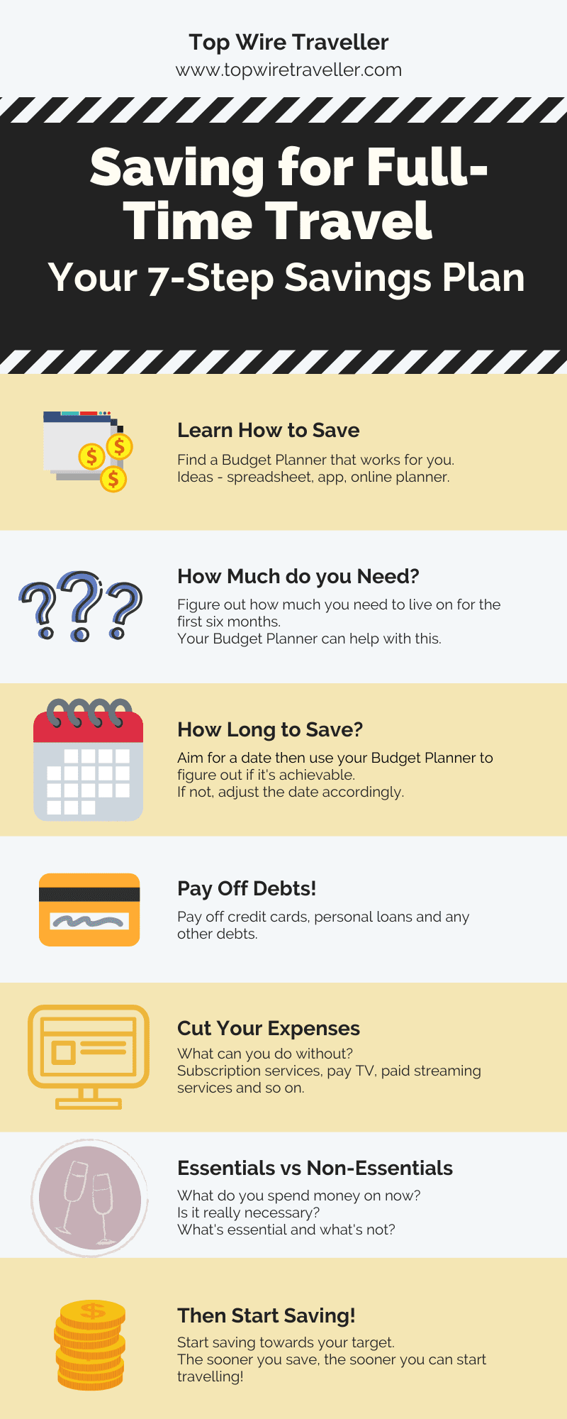 Infographic. Living with less - 7 helpful tips on how to save for travel.