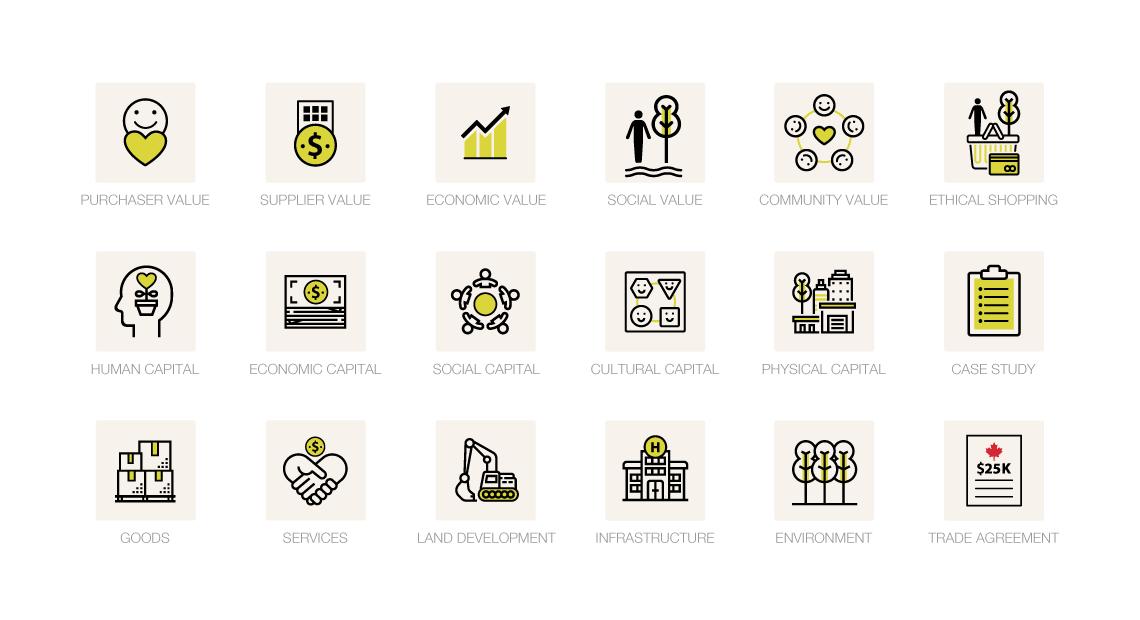 buy social canada icons