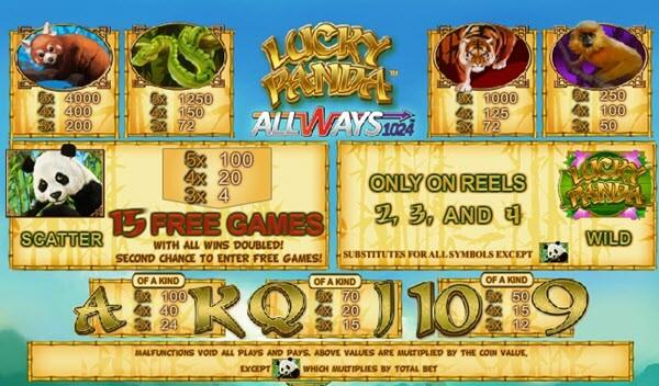 symbols of lucky panda slot game
