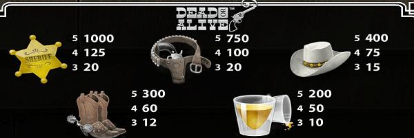 symbols of dead or alive video slot