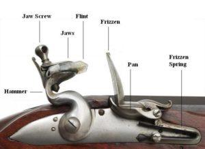 Flintlock Mechanism