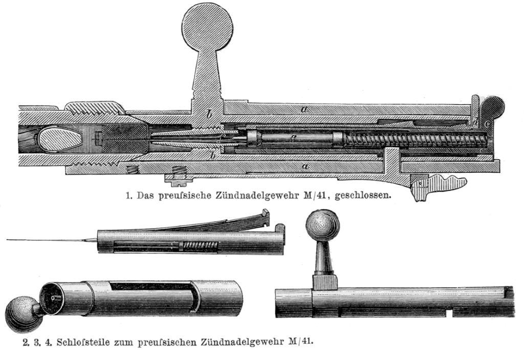 Zündnadelgewehr Diagram