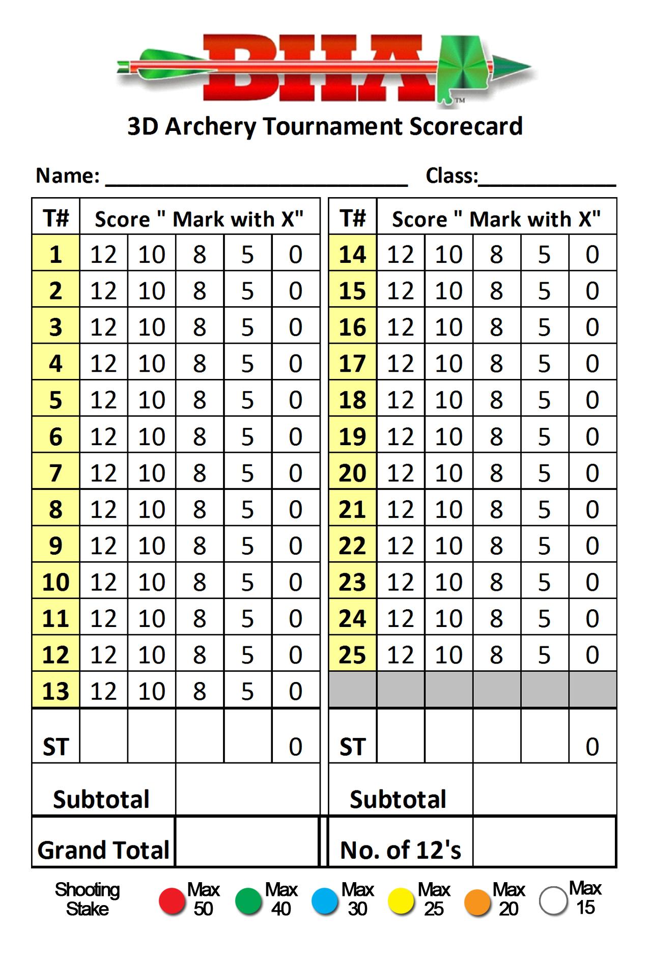 4x6 BHA Scorecards Front_General