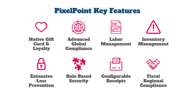 PixelPoint Key Features