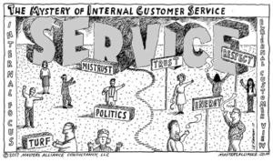 Masters Alliance Internal Customer Service
