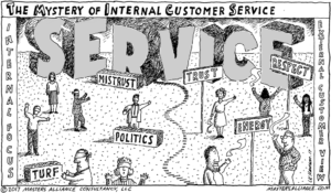 Masters Alliance Internal Customer Service Can be Exhilarating...Or Not!