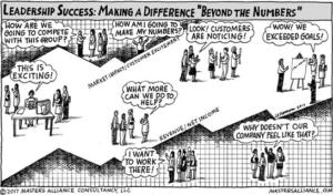 Masters Alliance Leadership Success