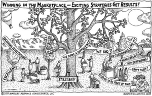 Masters Alliance Winning in the Marketplace