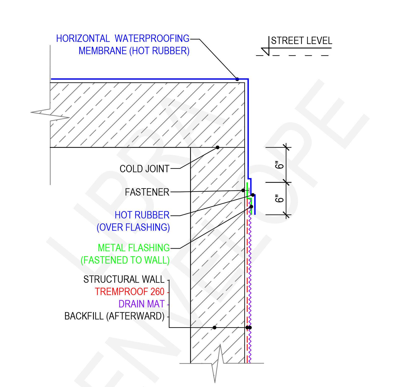 https://secureservercdn.net/166.62.110.60/qzv.773.myftpupload.com/wp-content/uploads/2021/04/roofing_design_waterproofing-e1619640867199.jpg?time=1634800504