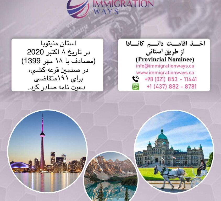 Manitoba issued 191 Invitations