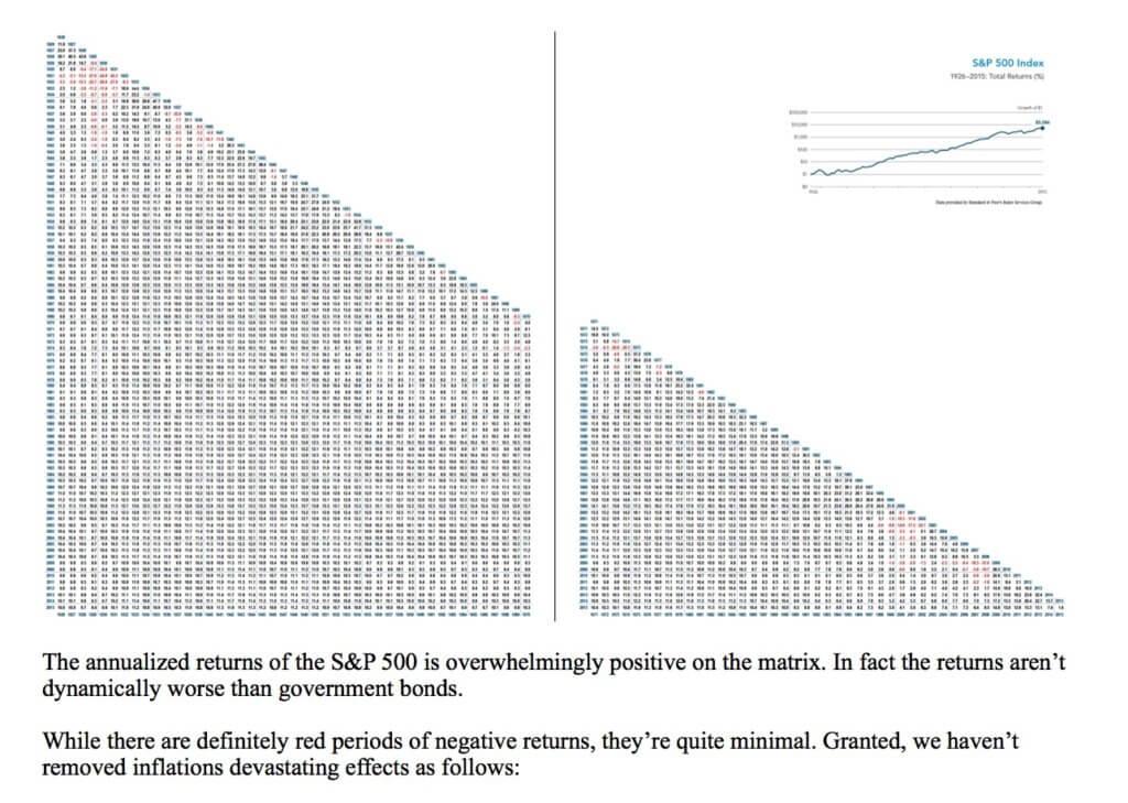 chart-3-yardley-wealth
