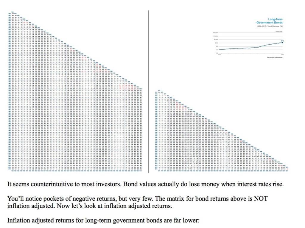 graph-1-yarldey-wealth