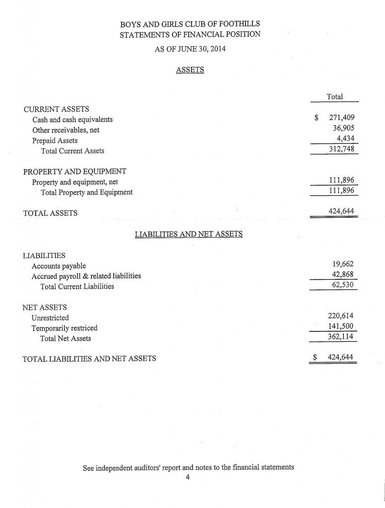 BGCF-FINAL-AUDIT-REPORT-2014_Page-1
