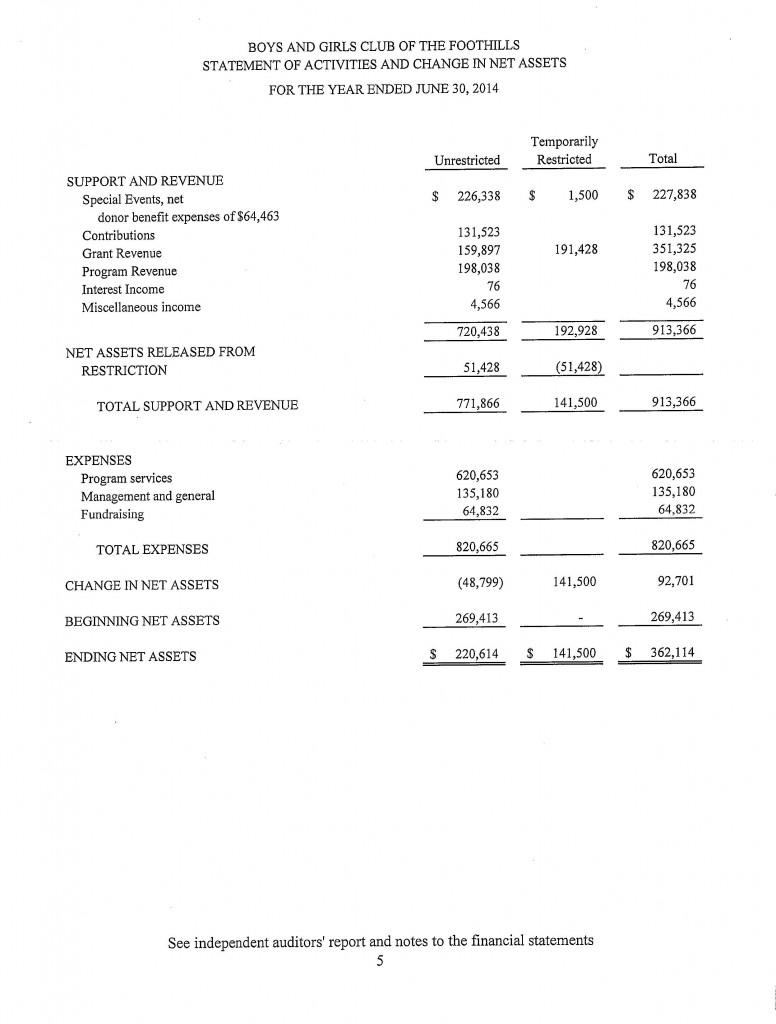 BGCF-FINAL-AUDIT-REPORT-2014_Page-2