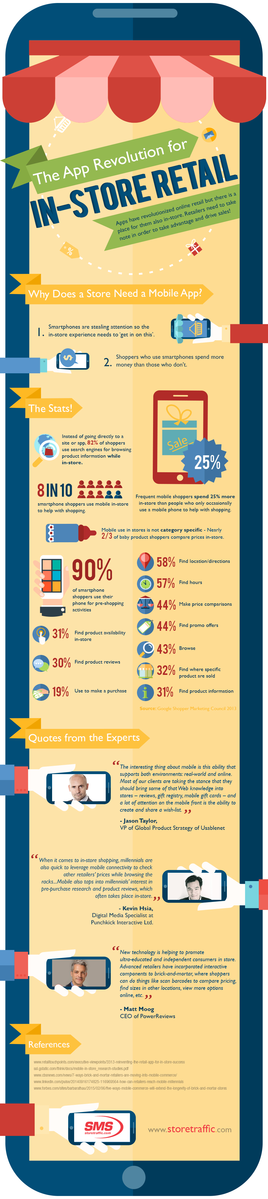 In-store-apps-infographic