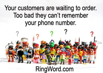 ordersringword