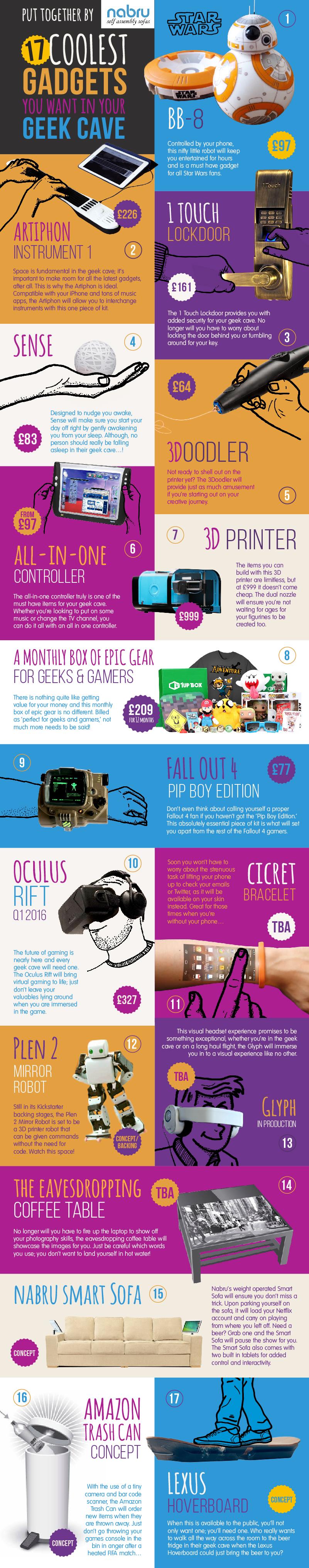Nabru-infographic-geeky-gadgets
