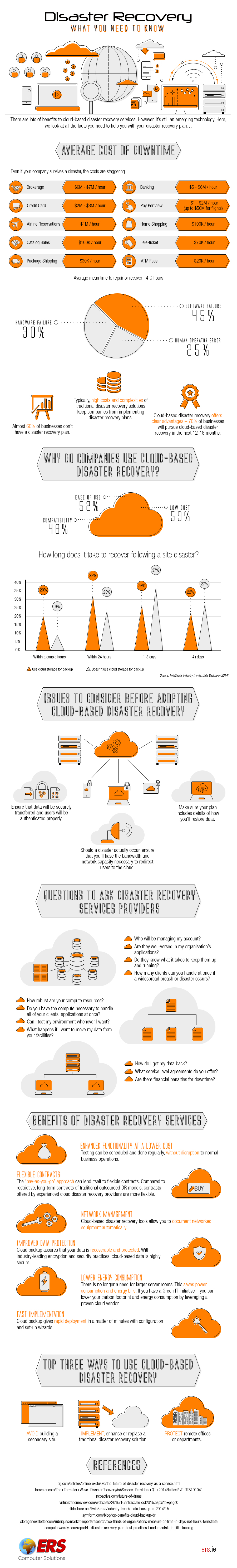 Disaster Recovery- What You Need To Know