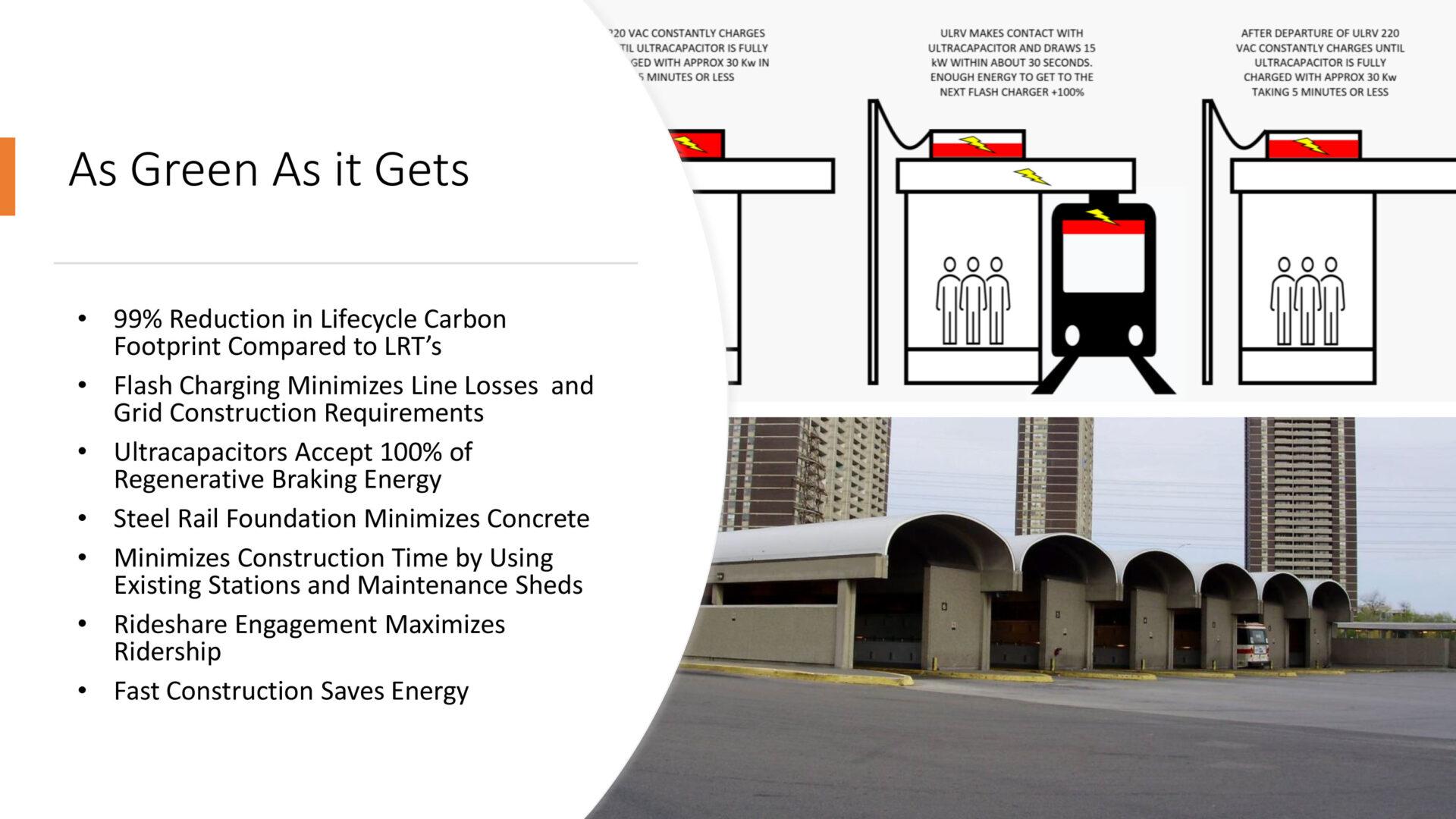 slide-for-the-environment-201118