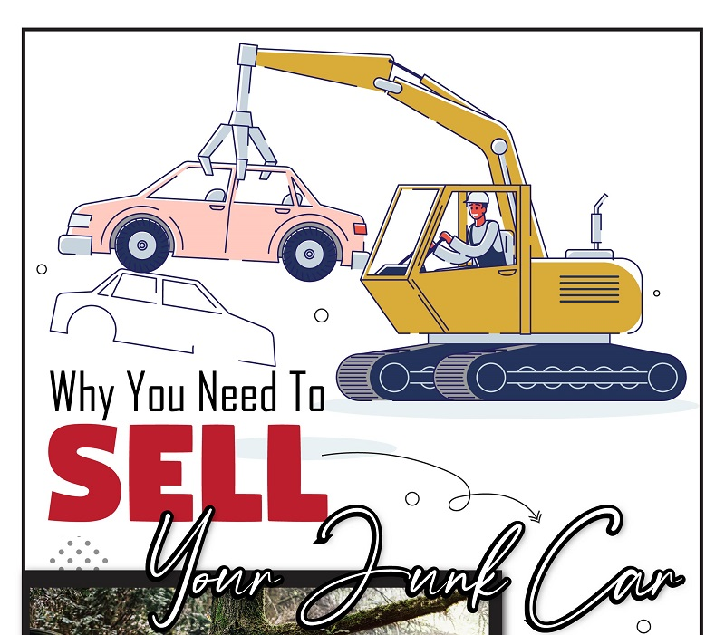 Why You Need To Sell Your Junk Car | Infographic