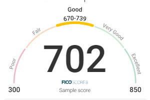Credit Score Quick Fix