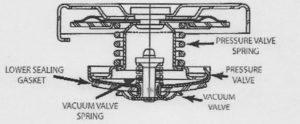Radiator Cap Illustration