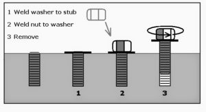 Weld On Washer Or Nut