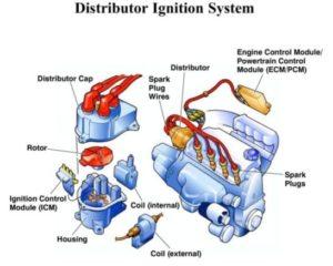 Distributor Ignition System