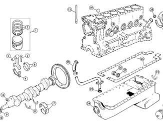 Engine Bottom End Components - Know The Parts Inside Your Engine