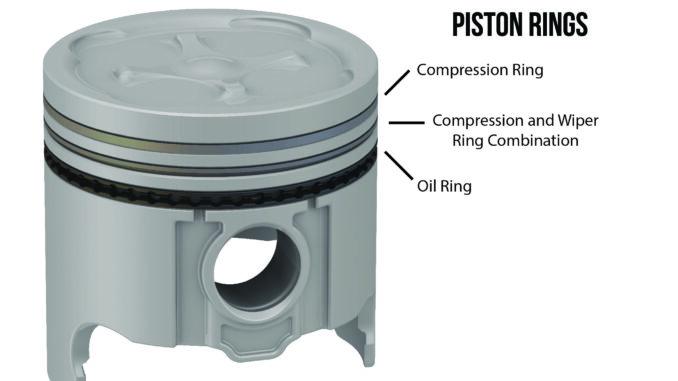 Piston Ring Configuration