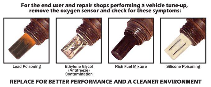 Oxygen Sensor (O2) Failure Symptoms