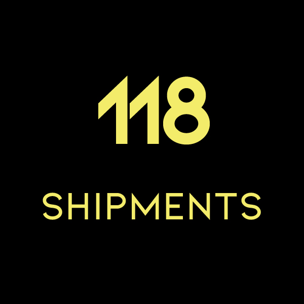 118 Shipments made during COVID
