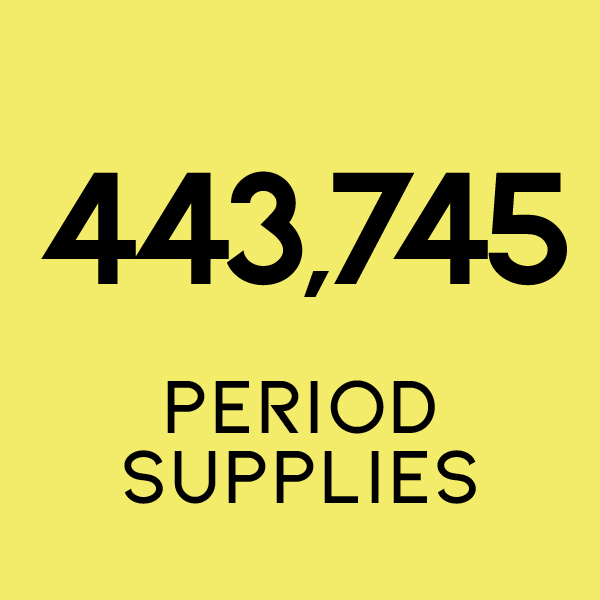 443,745 COVID Period Supplies Delivered