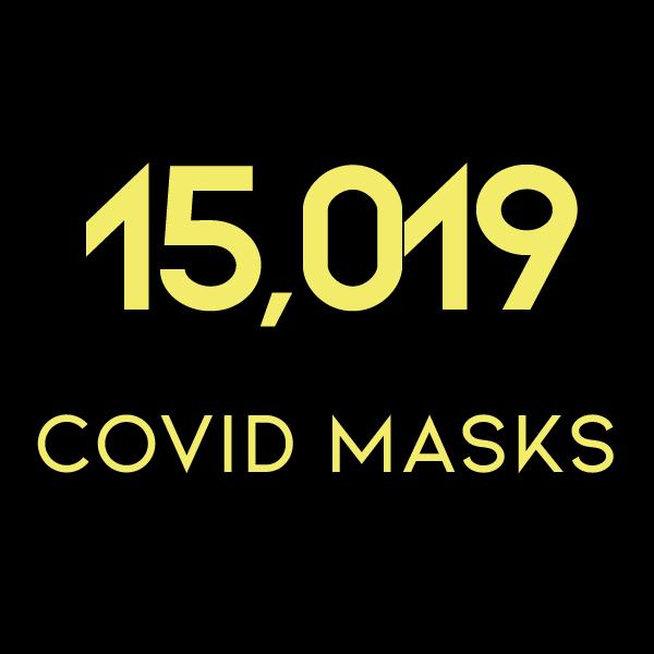 15,019 COVID Masks Delivered