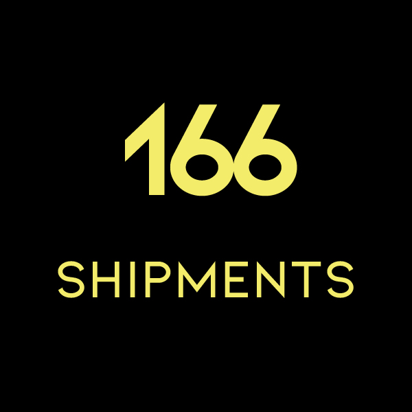 166 Shipments made during COVID