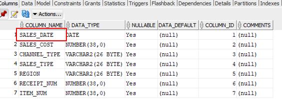 Oracle Analytics Cloud - DF_1 | Tangenz Corporation