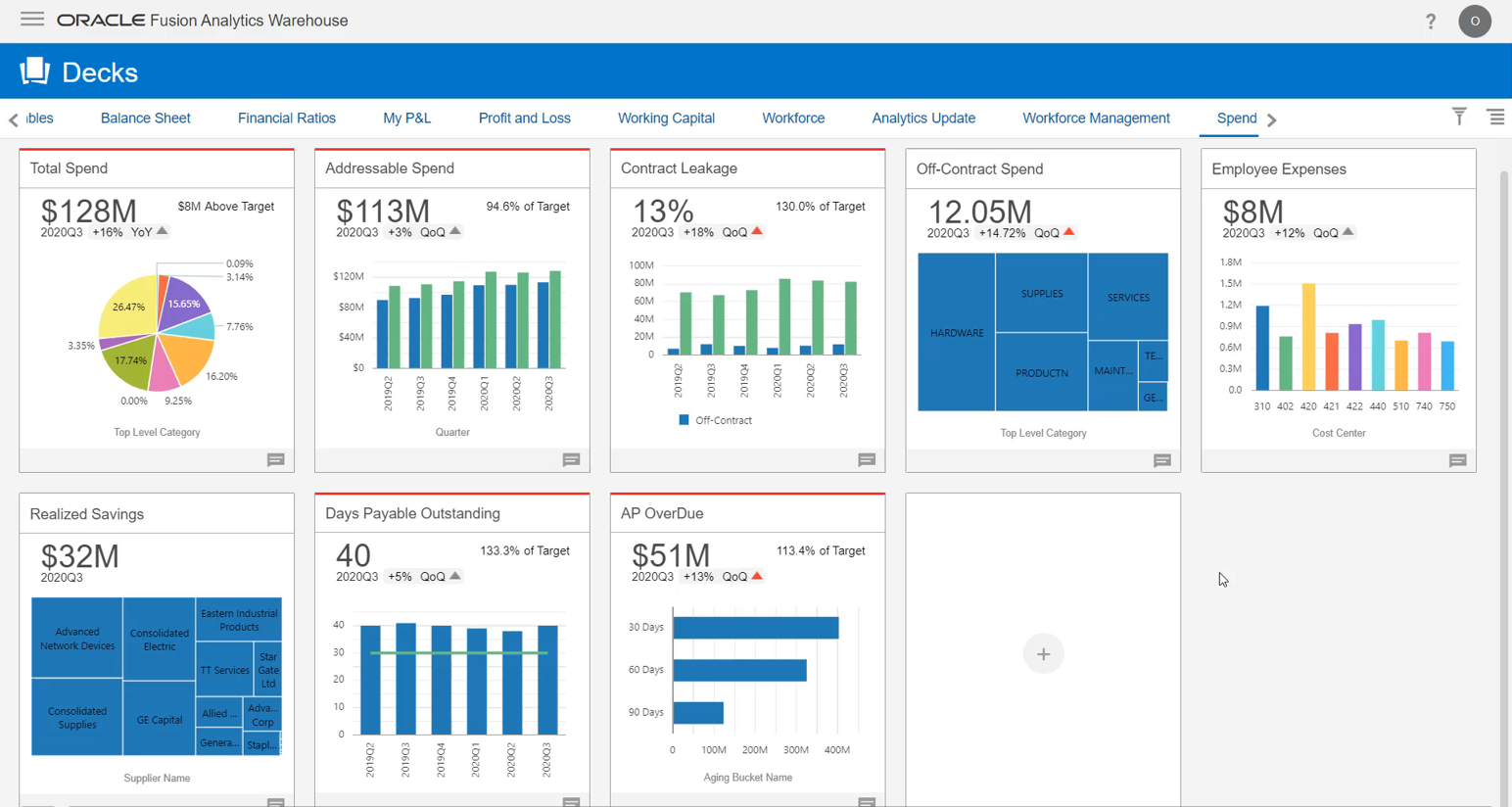 How to create your first Fusion Analytics Warehouse (FAW) Instance