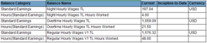 Payroll Activity Report   Oracle HCM Cloud Implementations