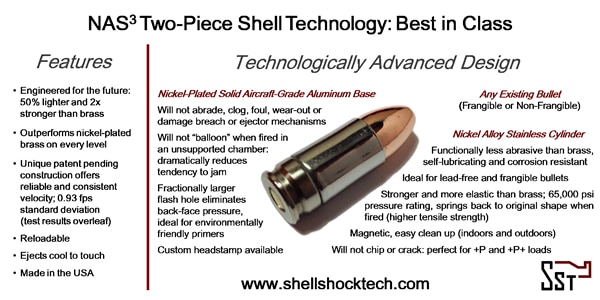 Shell Shock NAS3